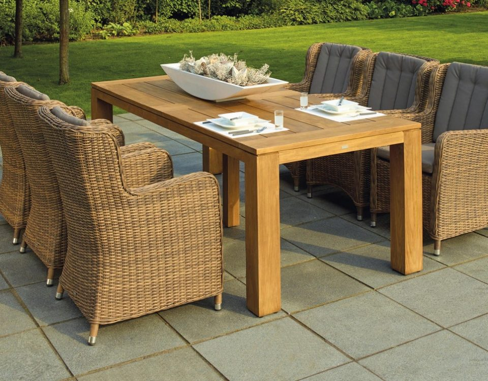 Outdoor Furniture Materials